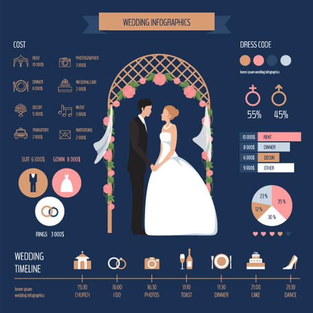 結婚式費用の分担