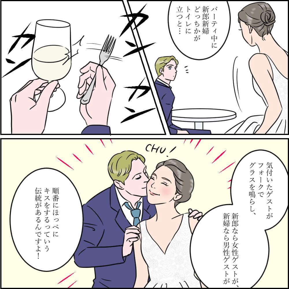 スウェーデンの結婚式「ブロロップ」の伝統