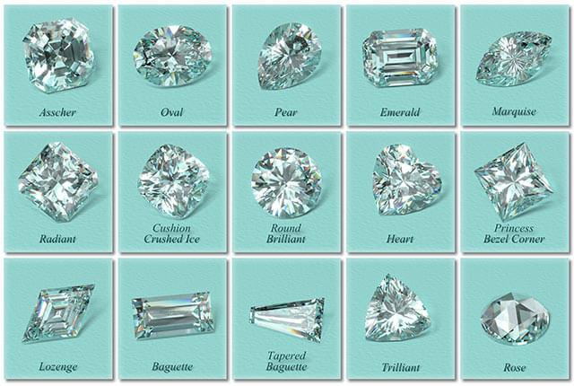 ダイヤモンドのラウンドカット