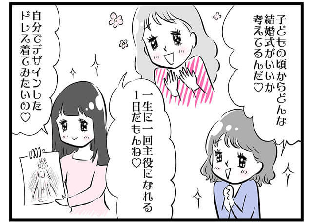 女性の結婚式の憧れ/漫画