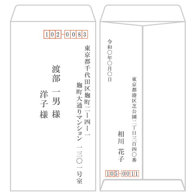 和封筒の表裏の書き方