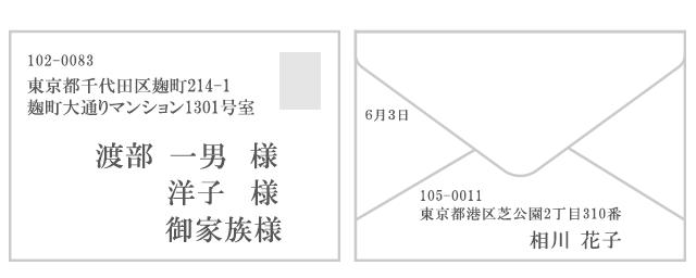 洋封筒で横書きの表と裏の書き方