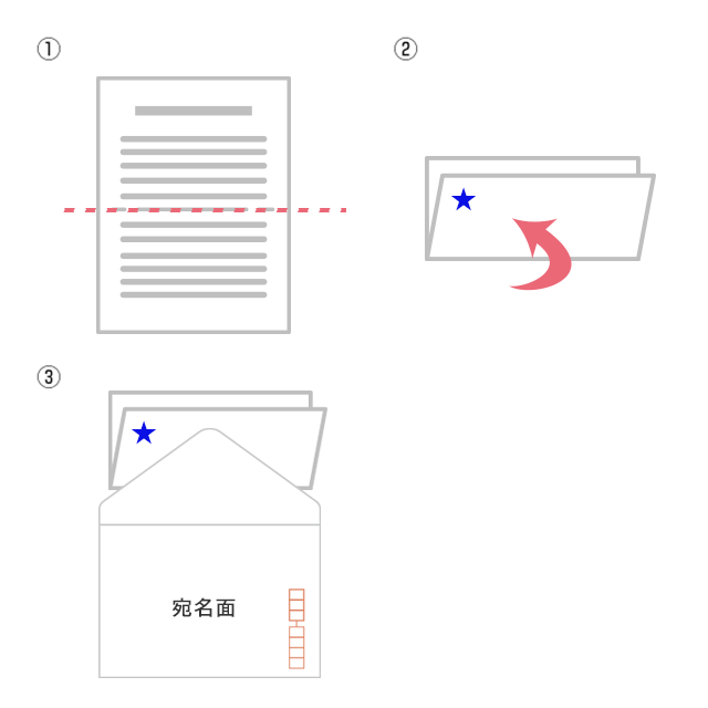 洋封筒に入れる便箋の二つ折り方入れ方