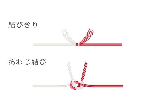 結婚祝いののし(熨斗)の水引は『結びきり』か『あわじ結び』